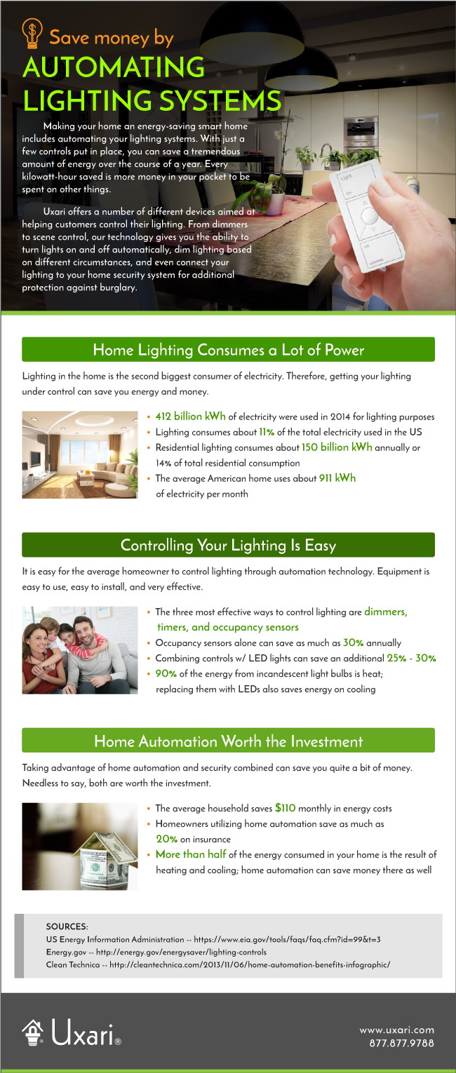 Save Money by Automating Lighting Systems