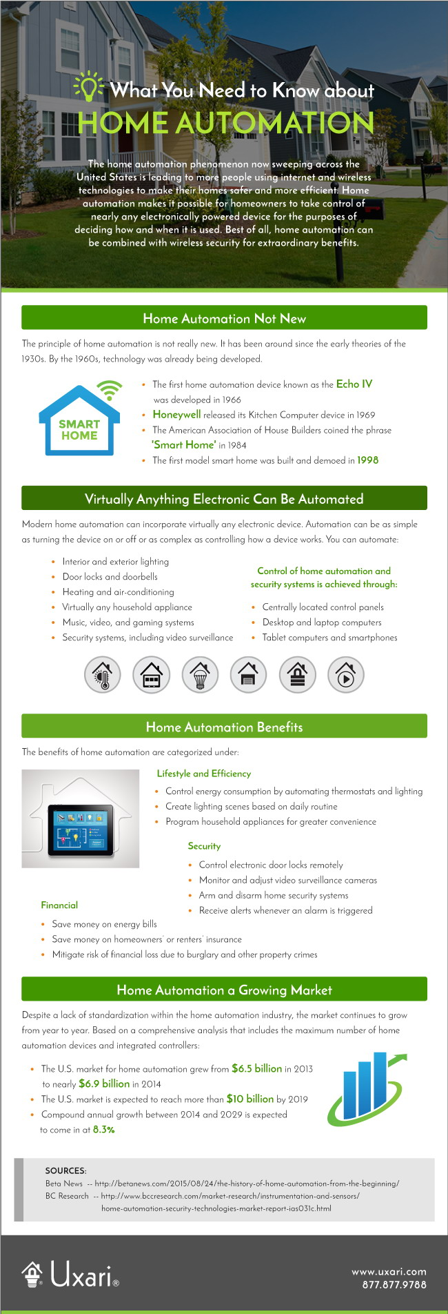 Uxari Home Automation